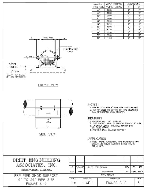Associates - Britt Engineering Associates, Inc